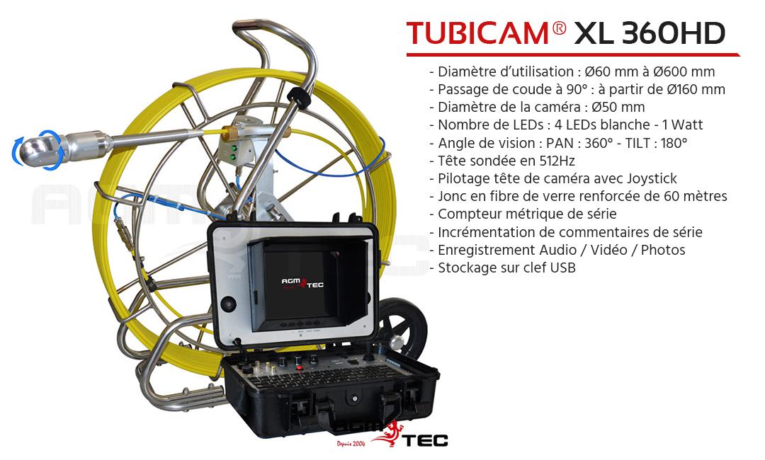 Caméra à pousser rotative