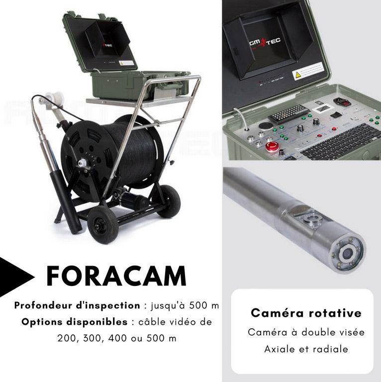 Caméra inspection de puits de forage